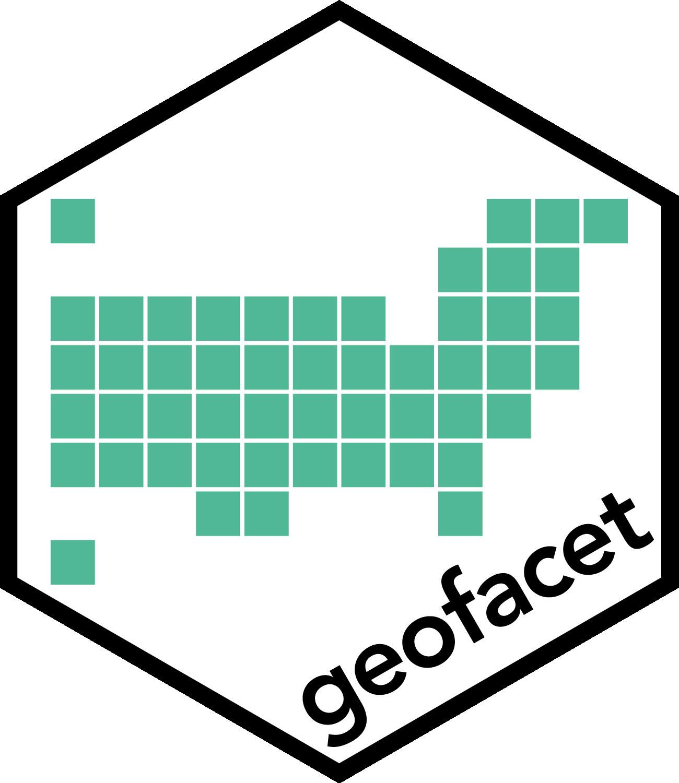 geofacet