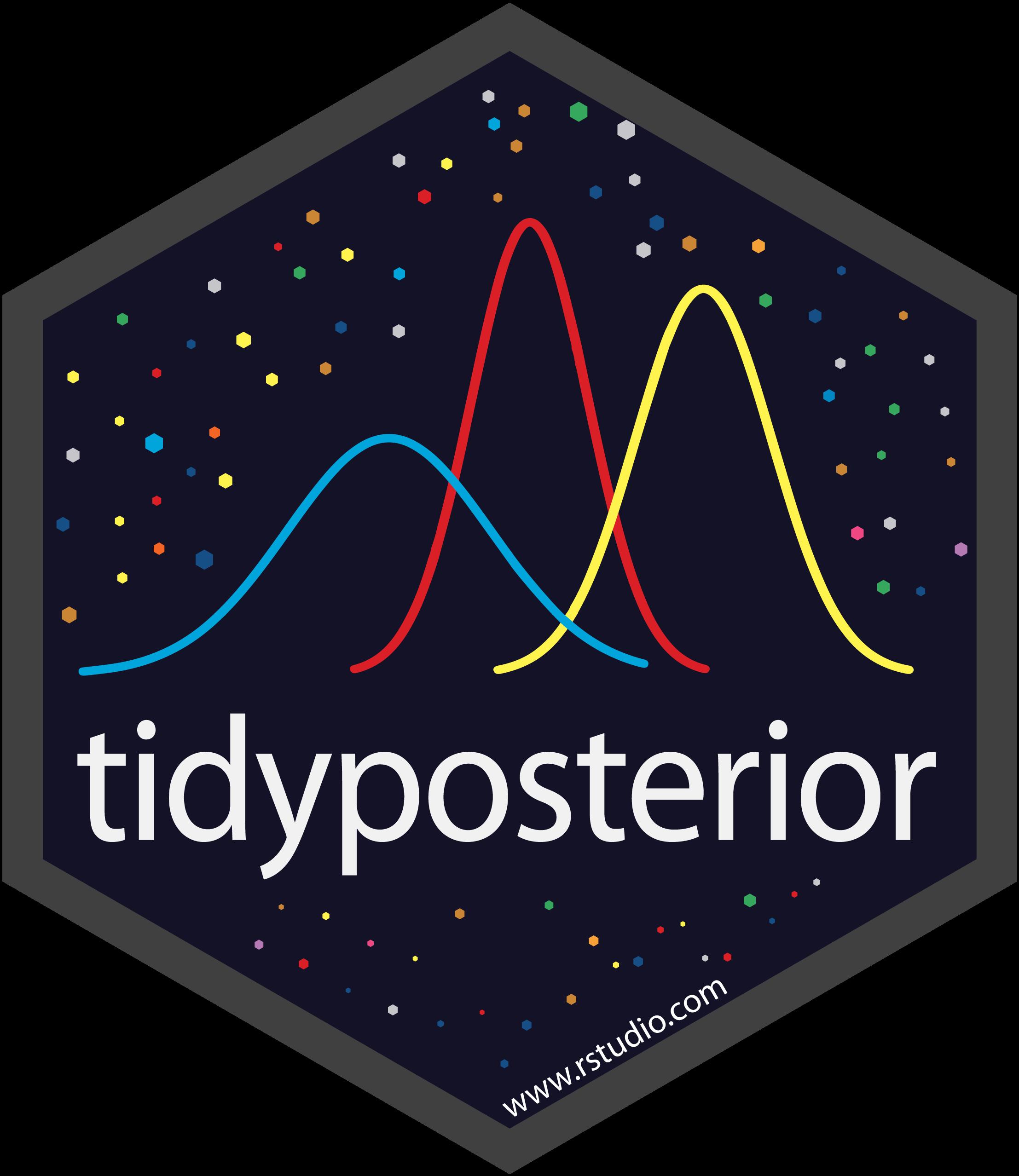 tidyposterior